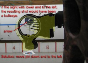 how to adjust archery pins