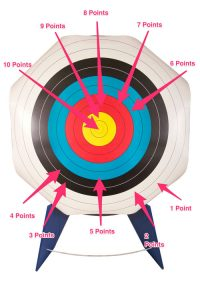 olympic archery target