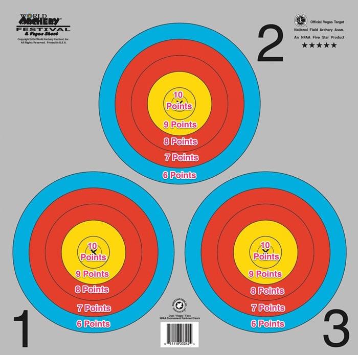 vegas round 3 spot target