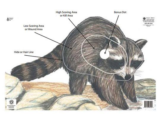 animal round scoring